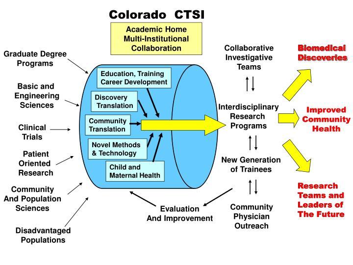 Colorado  CTSI