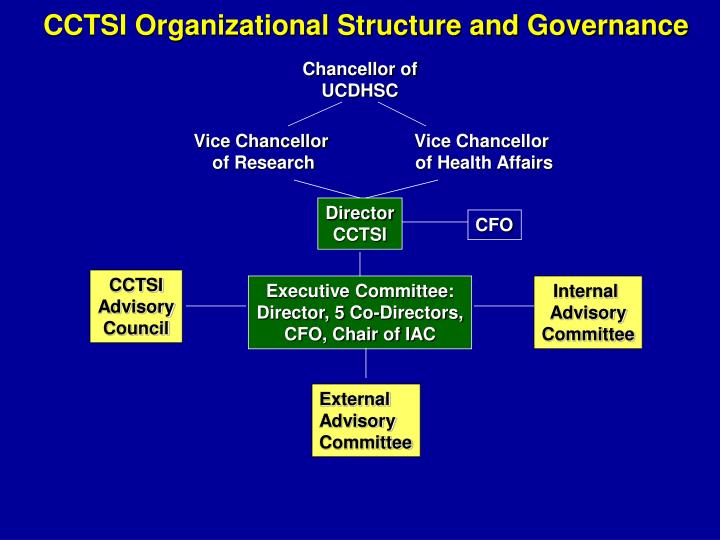 CCTSI Organizational Structure and Governance