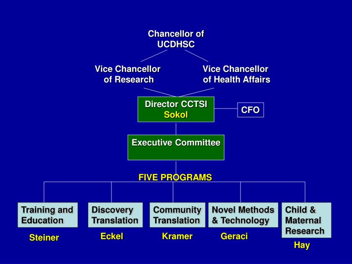 Chancellor of UCDHSC