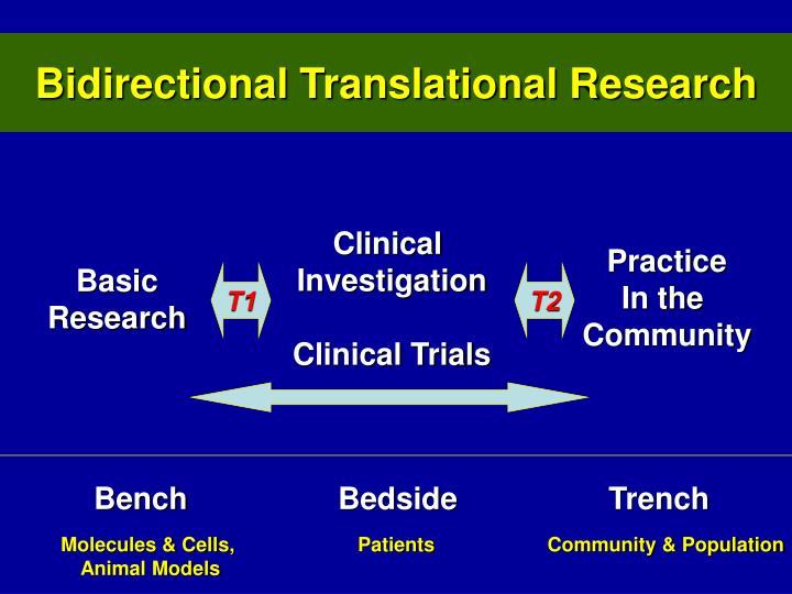 Bidirectional Translational Research