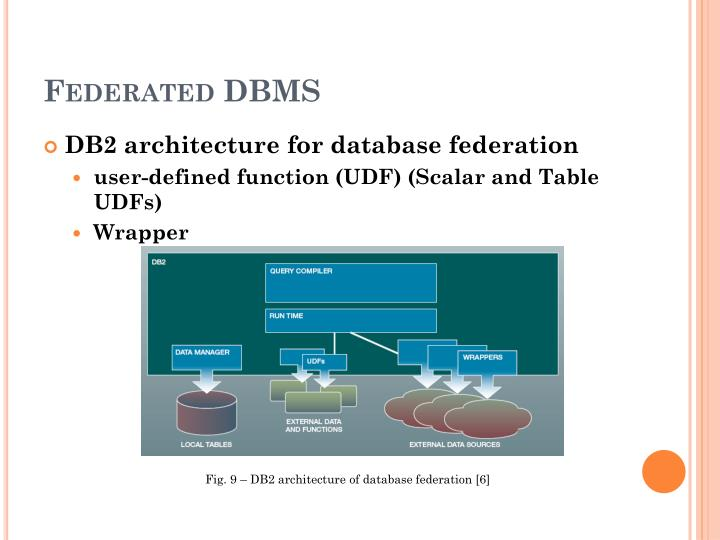 Federated DBMS