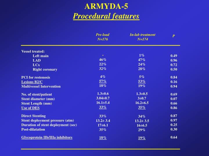 ARMYDA-5