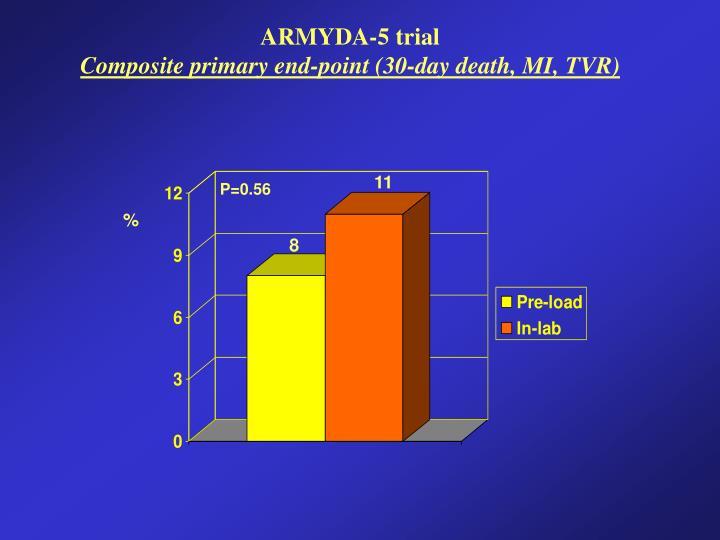 ARMYDA-5 trial