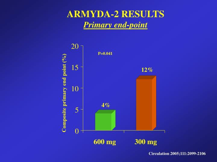 ARMYDA-2 RESULTS