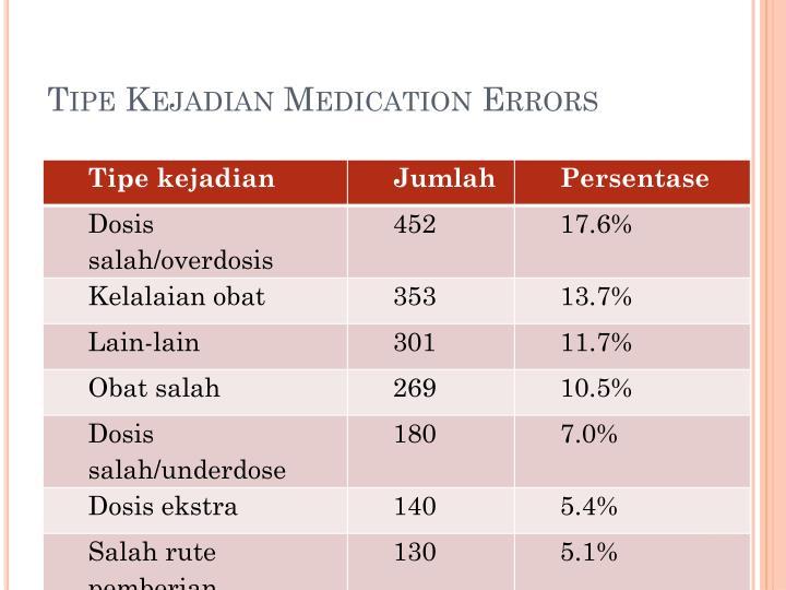 Tipe Kejadian Medication Errors