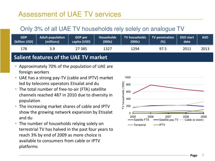 Assessment of UAE TV services