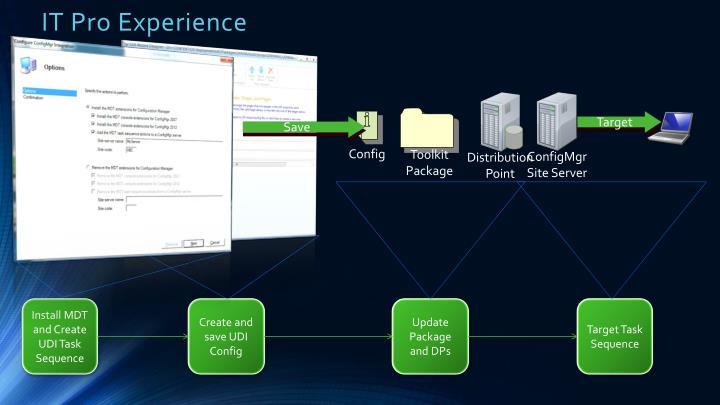 IT Pro Experience