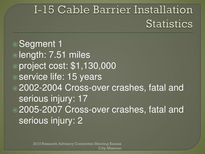 I-15 Cable Barrier Installation Statistics