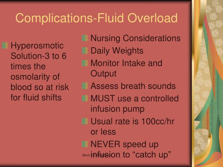 Complications-Fluid Overload