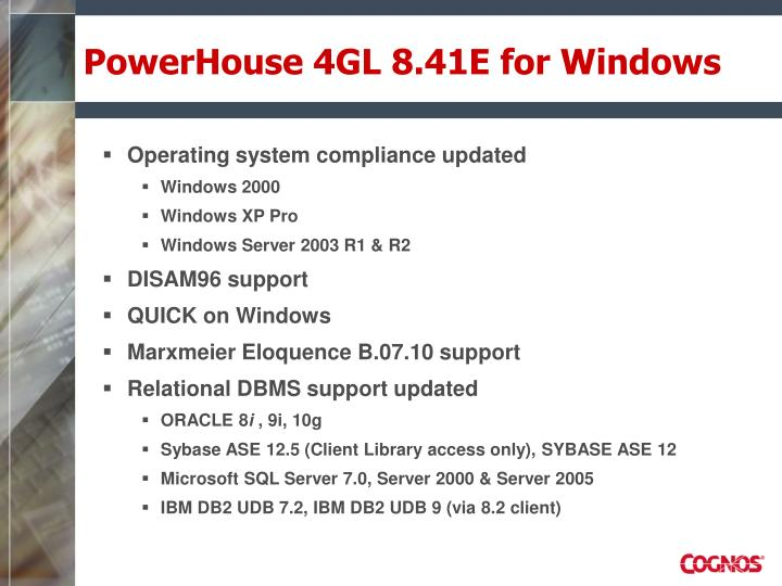PowerHouse 4GL 8.41E for Windows