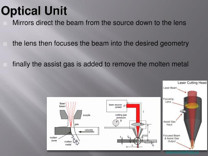 Optical Unit