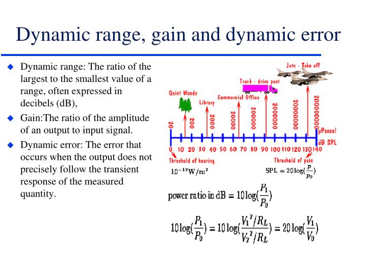 Dynamic range, gain and dynamic error