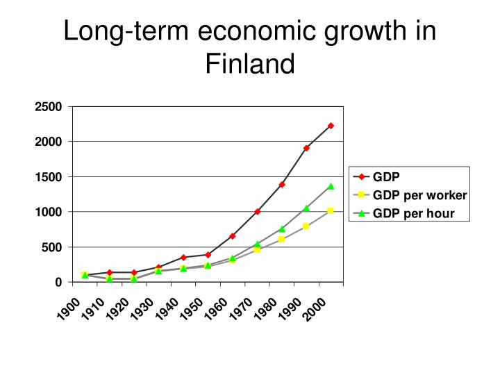 Long-term economic growth in Finland