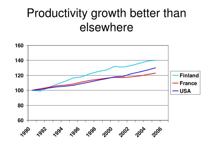 Productivity growth better than elsewhere
