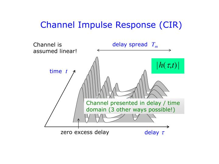 Channel Impulse Response (CIR)