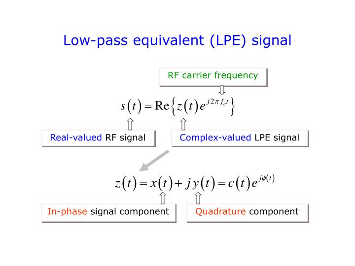 Low-pass equivalent (LPE) signal
