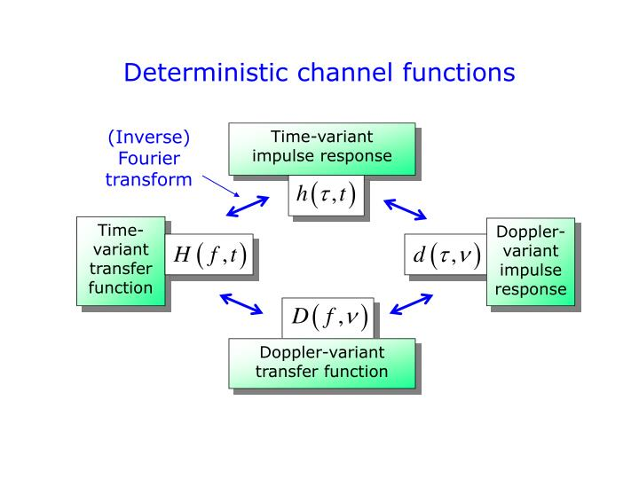 Deterministic channel functions