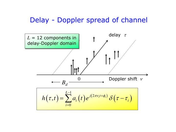 Delay - Doppler spread of channel
