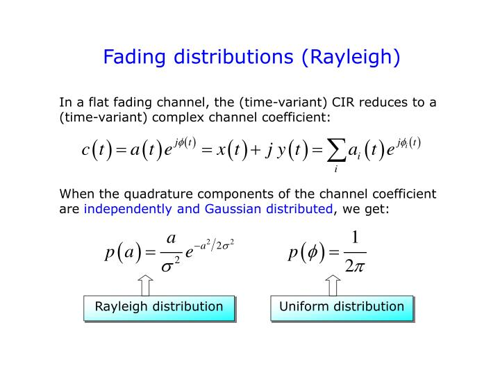 Fading distributions (Rayleigh)