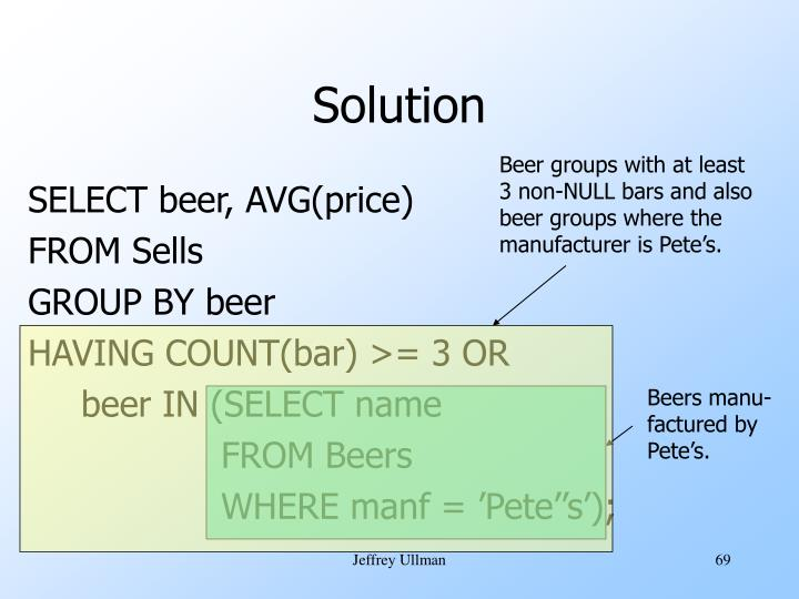 Beer groups with at least