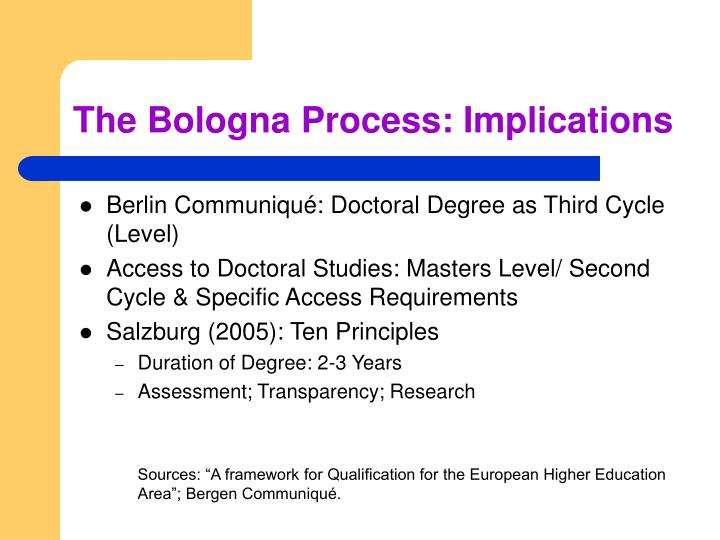 The Bologna Process: Implications