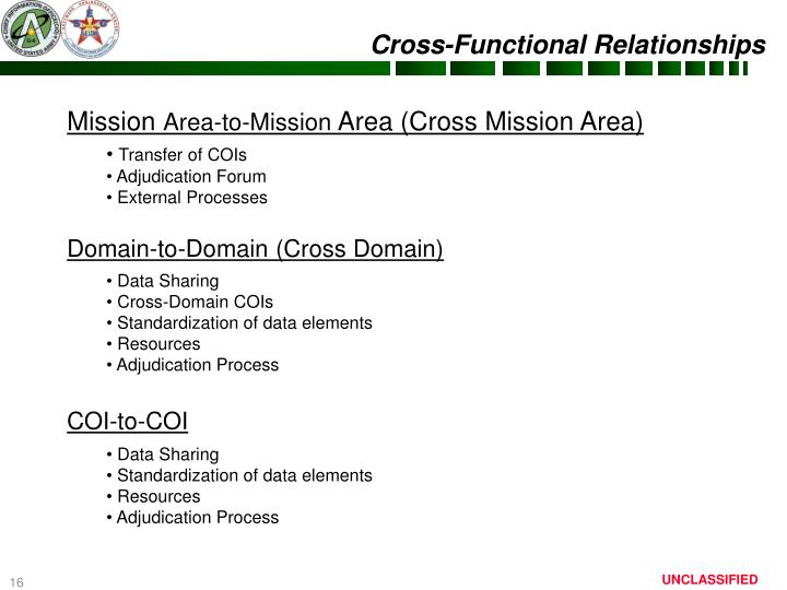 Cross-Functional Relationships