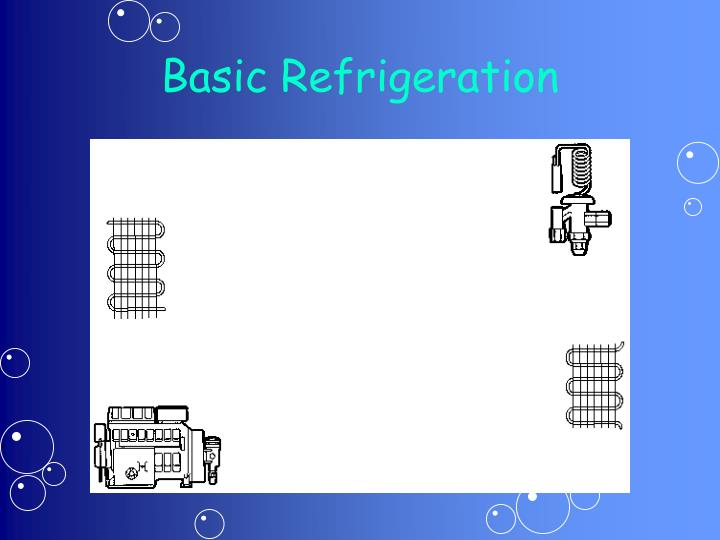 Basic refrigeration