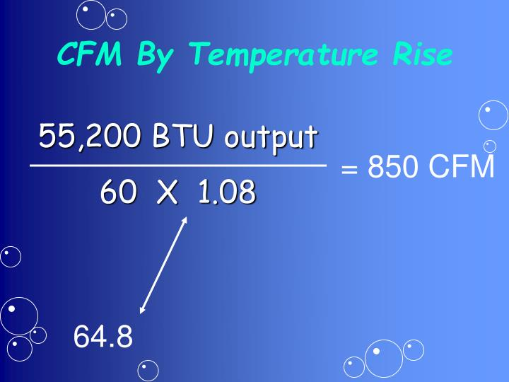 CFM By Temperature Rise
