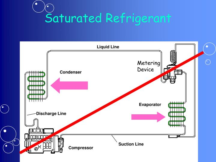 Saturated Refrigerant