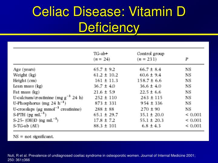 Celiac Disease: Vitamin D Deficiency