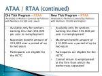 ataa rtaa continued
