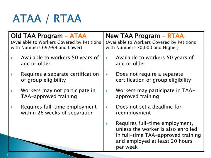 ATAA / RTAA