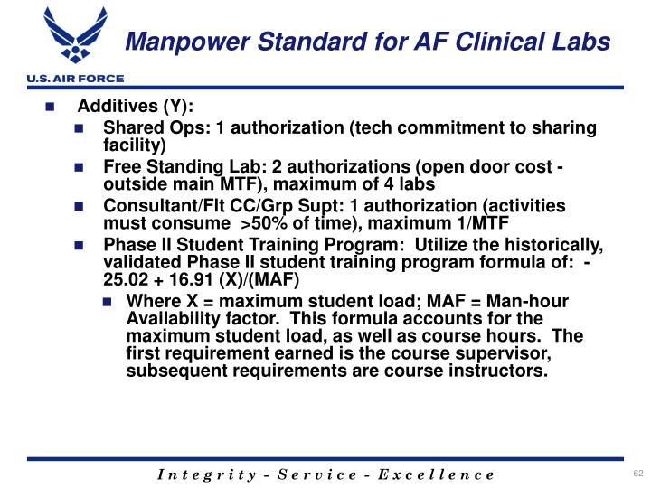 Manpower Standard for AF Clinical Labs