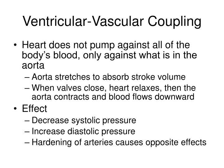 Ventricular-Vascular Coupling