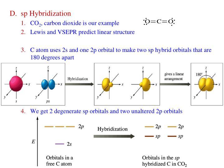 sp Hybridization