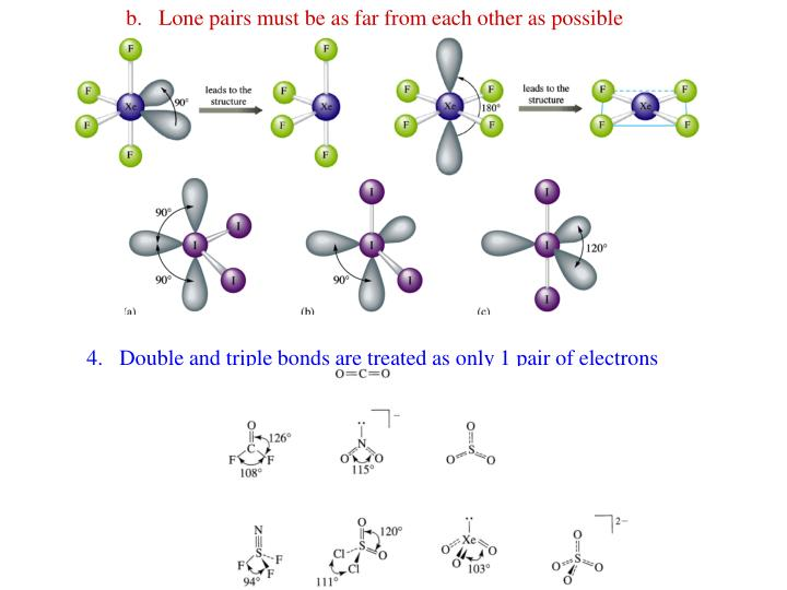 B.	Lone pairs must be as far from each other as possible