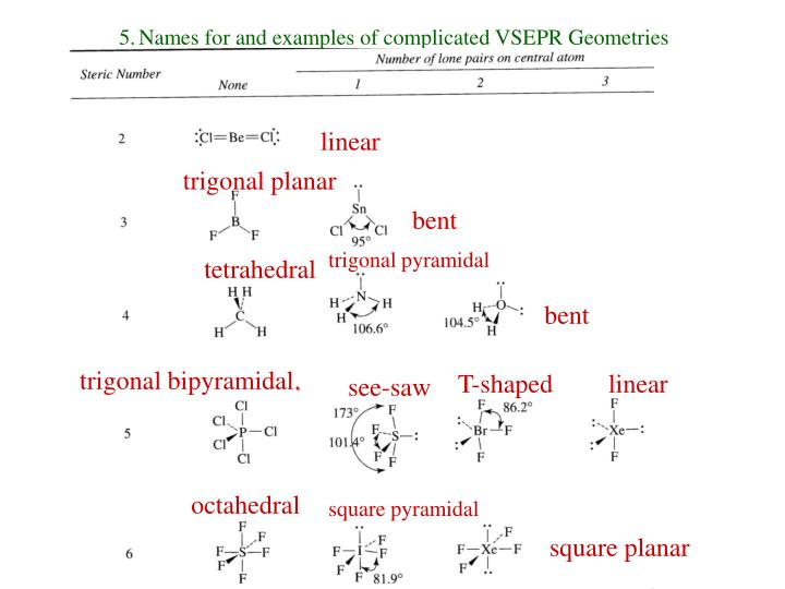 5.	Names for and examples of complicated VSEPR Geometries