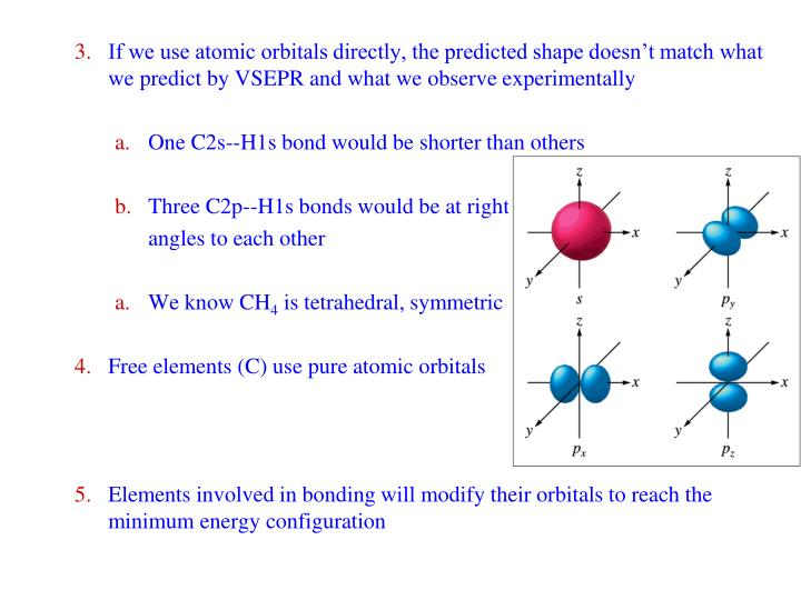 If we use atomic orbitals directly, the predicted shape doesn't match what we predict by VSEPR and what we observe experimentally