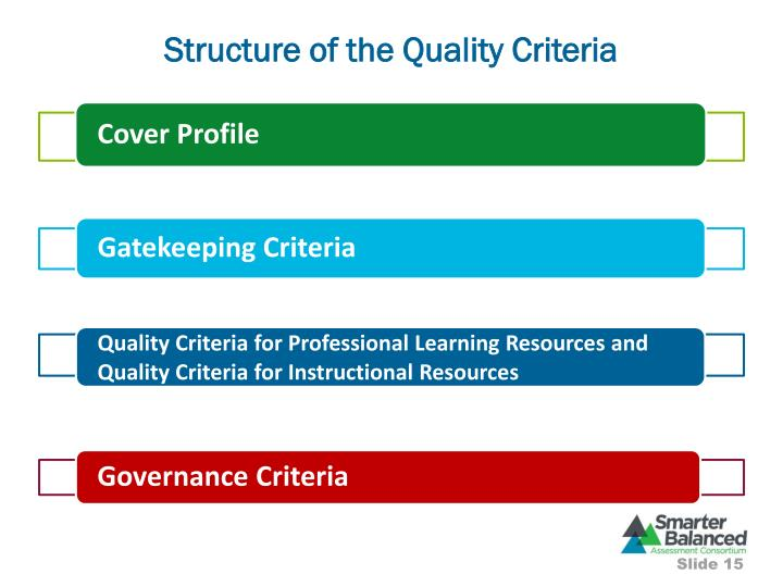 Structure of the Quality Criteria