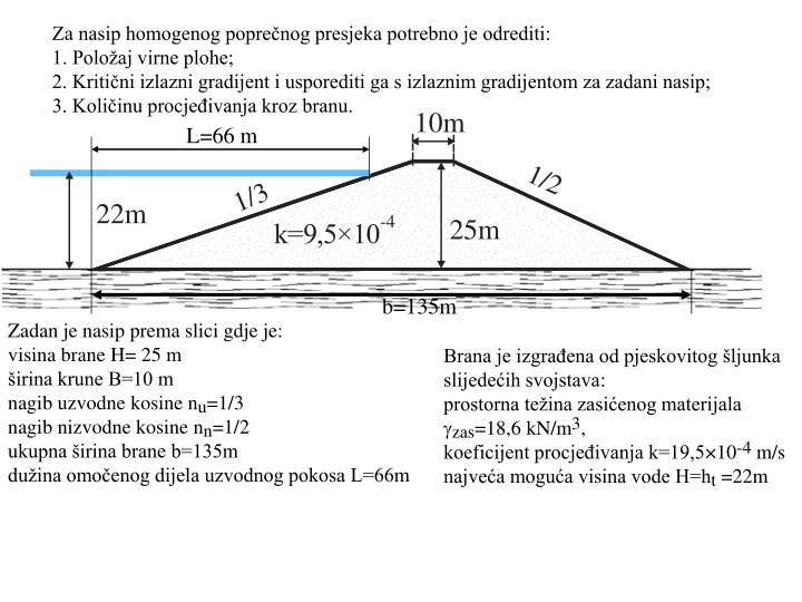 Za nasip homogenog poprenog presjeka potrebno je odrediti: