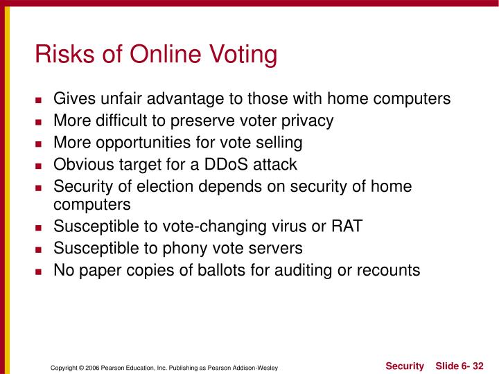 Risks of Online Voting