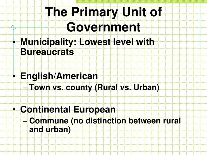The Primary Unit of Government