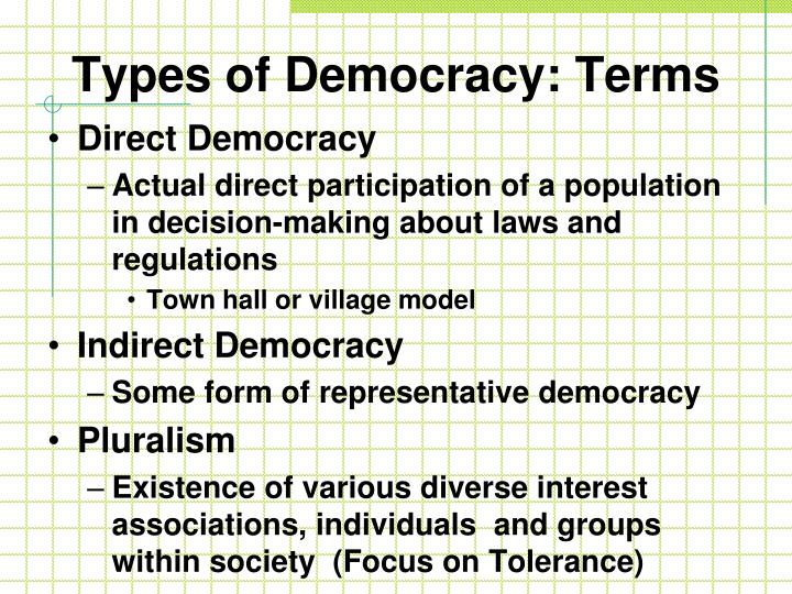 Types of Democracy: Terms