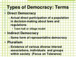 types of democracy terms