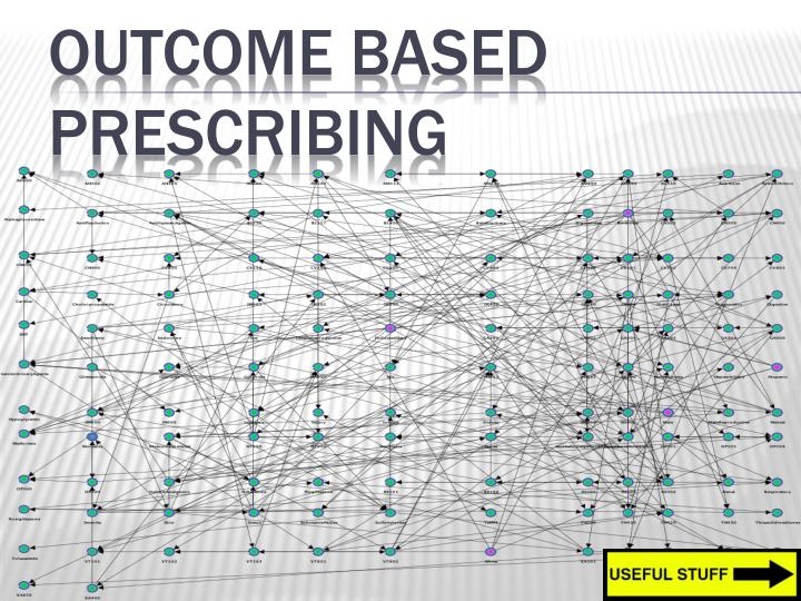 Outcome Based Prescribing