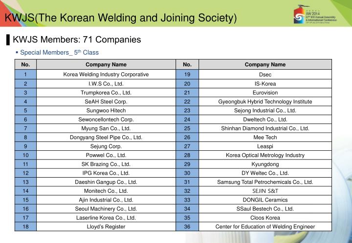 KWJS(The Korean Welding and Joining Society)
