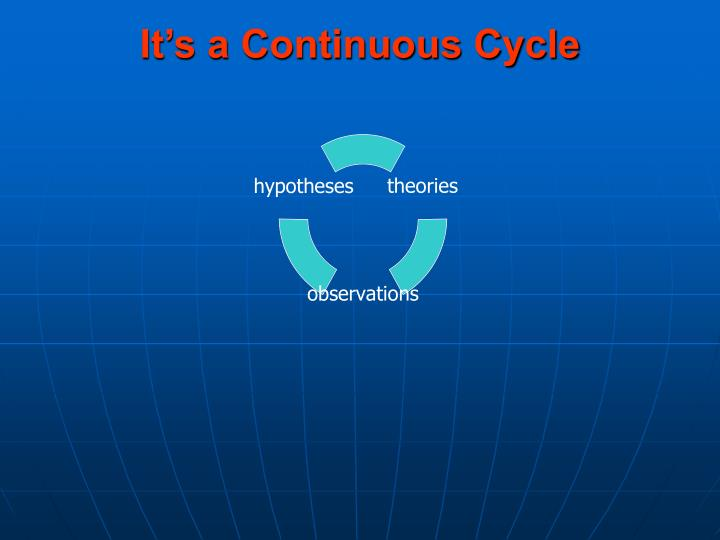 It's a Continuous Cycle