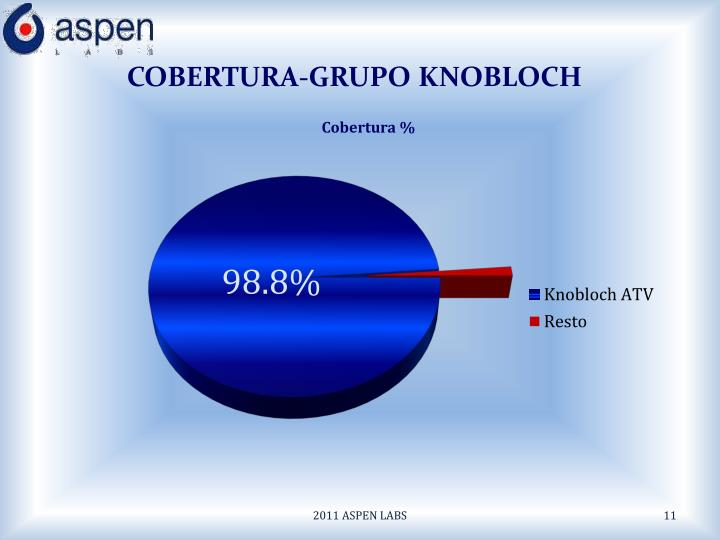 COBERTURA-GRUPO