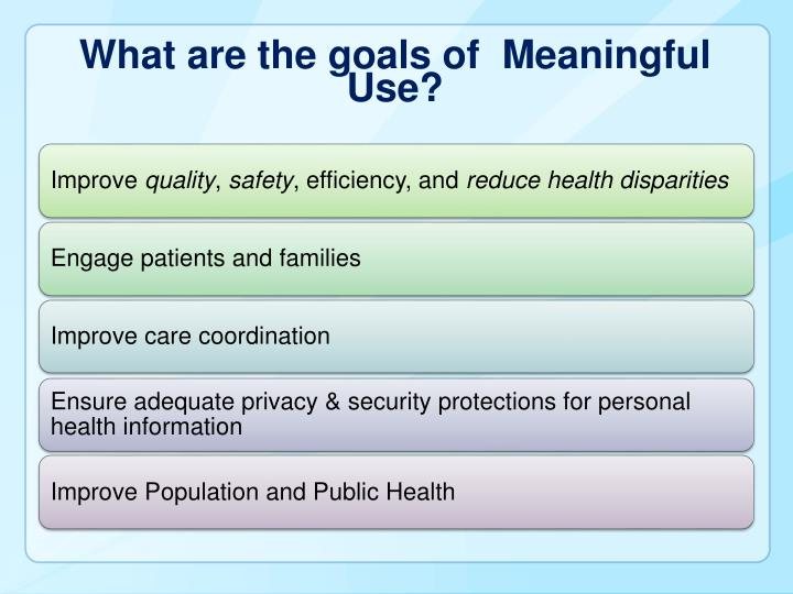 What are the goals of  Meaningful Use?
