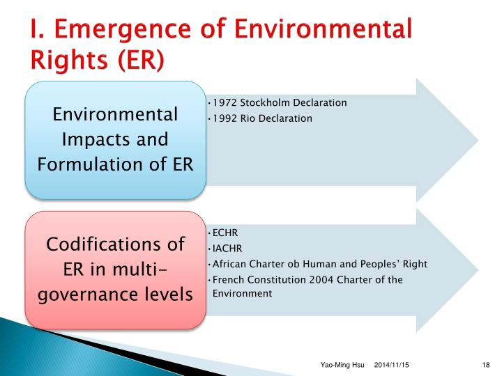 I. Emergence of Environmental Rights (ER)